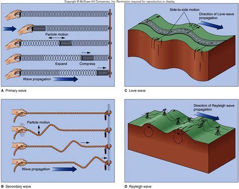 earthquake waves earthquakes and seismic waves worksheet worksheets