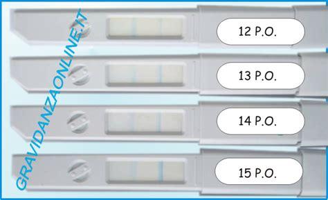 test di test ovulazione tipologie e utilizzo gravidanzaonline