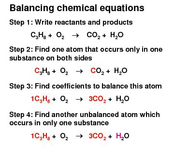 balancing chemical equations chemystery