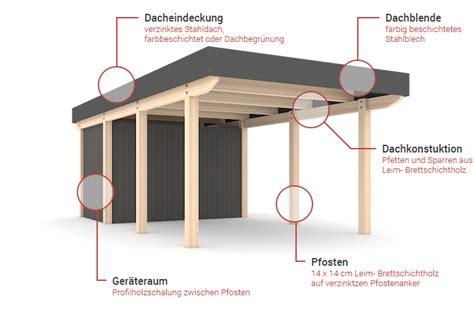 carport aufbau technik und aufbau der carports