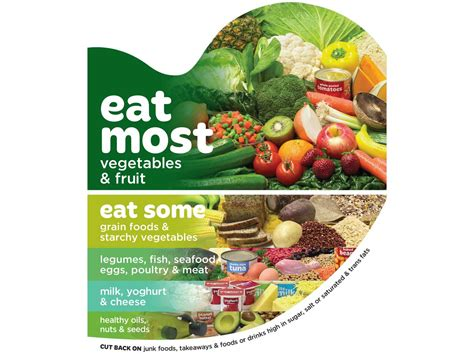 Healthy Diet Food are you for a healthy poster