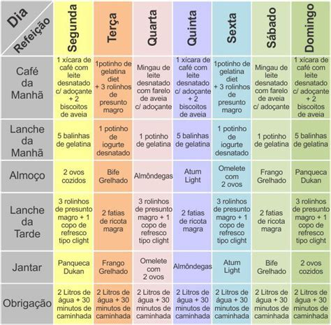 Dieta Detox Menu Semanal by Di 225 De Uma Noiva De Dieta Card 225 Pio Dieta E Di 225 Rios