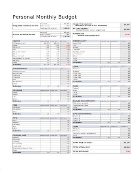 personal monthly budget form 32 free budget forms sle templates