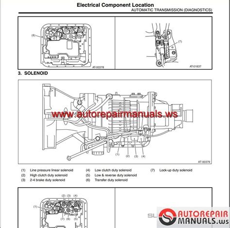 free download parts manuals 2004 subaru baja regenerative braking subaru forester 2003 service manual auto repair manual forum heavy equipment forums