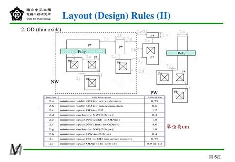 layout design rules in cmos ppt ppt layout design and verifications powerpoint