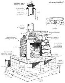 outdoor fireplace blueprints 187 backyard and yard design