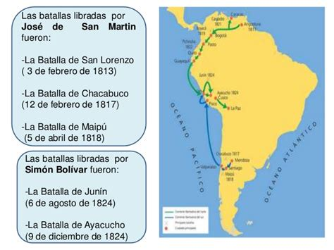 la corriente libertadora del sur resumen 1 corrientes libertadoras del sur y del norte