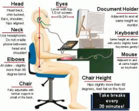 Ergonomic Office Desk Setup Ergonomic Workstations How To Save Your Back At The Office