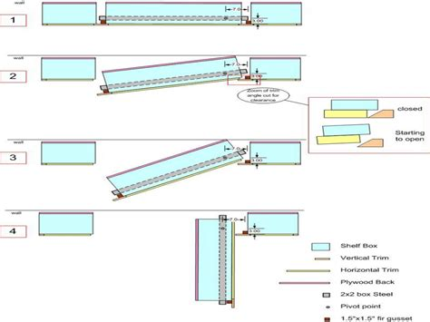 Heavy duty cabinet hinges, concealed hinges for flush doors hidden door hinges plans. Interior