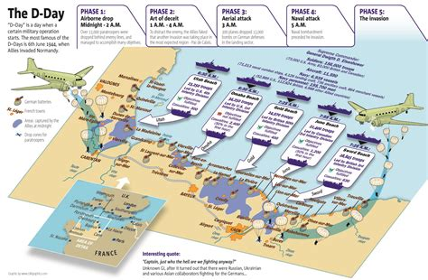 d day map the 21 best infographics of d day normandy landings
