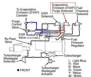 2002 Jeep Liberty Trouble Codes 2002 Dodge Caravan Codes P1494 Autos Post