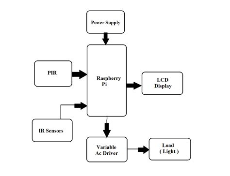 capacitor led dim led dimming wiring diagram capacitor led dimming lights wiring diagram elsalvadorla