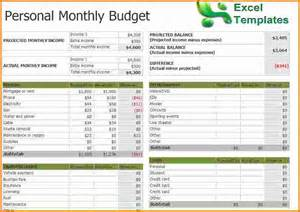 Household Budget Template Excel 2010 Monthly Household Budget Template Excel Uk Free Budget