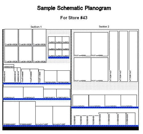 planogram template make a planogram images