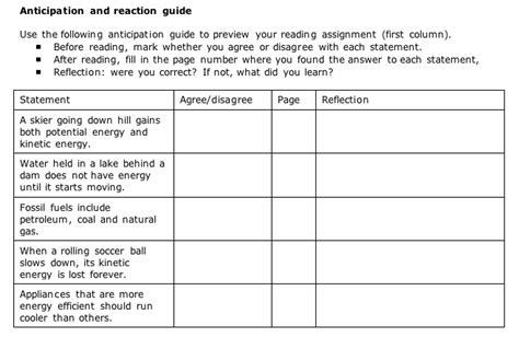 anticipation guide template interactive notebooks anticipation guide