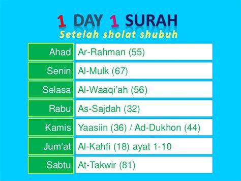 Al Quranku Al Quran Masterpiece 55 In 1 Paket Mahar 1 day 1 surah