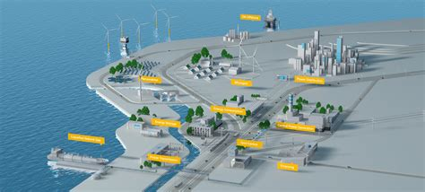 Graphic Design Degree From Home by The Future Of Energy Pictures Of The Future Siemens