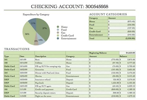 Getting It Right With Numbers Templates The Mac Observer Checking Account Template For Excel