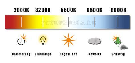 Kelvin Licht by Wei 223 Abgleich Einfach Erkl 228 Rt Kamera Und White Balance