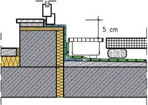 abdichtung terrasse wolfin systeme f 252 r die abdichtung balkonen und