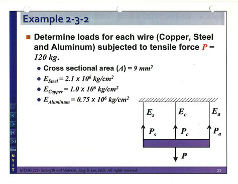 how to calculate cross sectional area of wire determine loads for each wire copper steel and a
