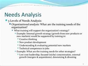 organizational needs analysis template cycle