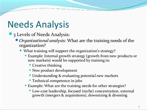 organizational needs analysis template business tool