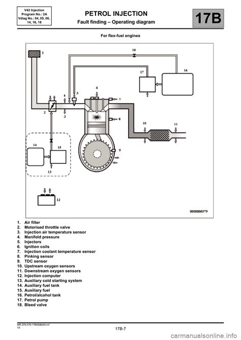 renault engine cooling diagram wiring diagram with