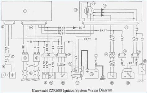 kawasaki zx9r 1995 wiring diagram fasett info