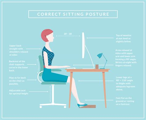 what does your sitting position talk about your personality correct sitting posture comprehensive pain management center