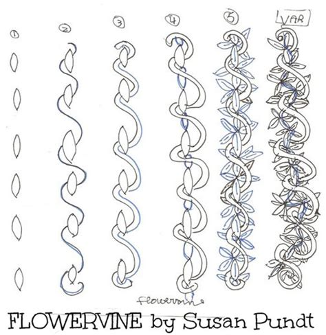 how to draw a tangle doodle part 3 233 best zentangle patterns images on