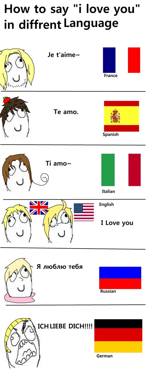 say i you aph how to say i you in different language by xgirl