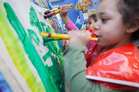 children s painting eastern reveals 2014 timpani study results news