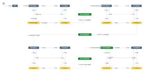 development workflow begerl it 4stage development workflow atlassian