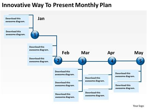 Product Roadmap Timeline Innovative Way To Present Monthly Plan Powerpoint Templates Slides Roadmap Timeline Template Ppt
