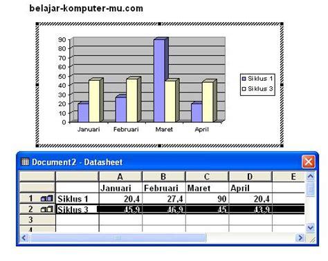 membuat garis di ms word 2003 cara membuat grafik pada excel bioteknoar507