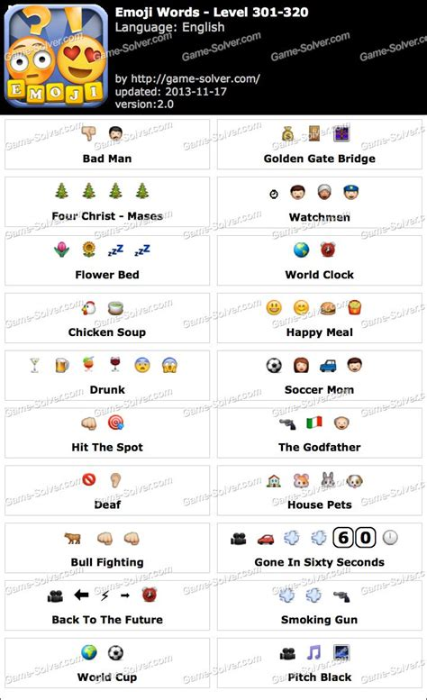 emoji express man glasses lightning emoji www tapdance org