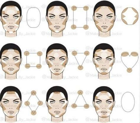 diffrent kinds of hair for diffrent shaped faces highlighting and contouring map for different face shapes