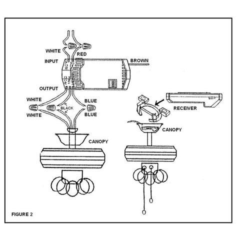 hunter ceiling fan remote control wiring diagram hobbies   hunter ceiling fans