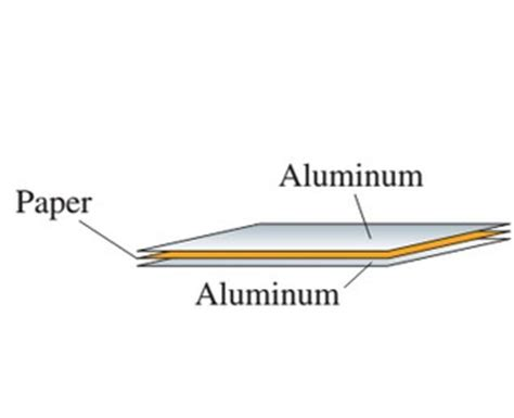 paper capacitor dielectric strength paper capacitor dielectric strength 28 images objective questions of capacitors electrical4u