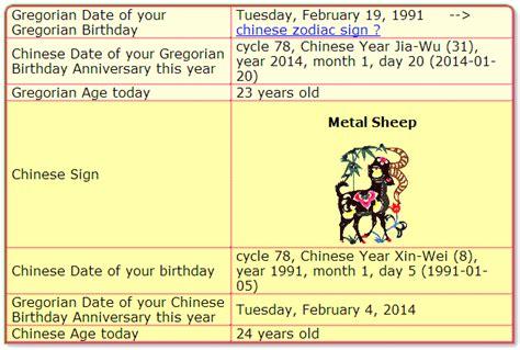 new year birth date caps age birthday date