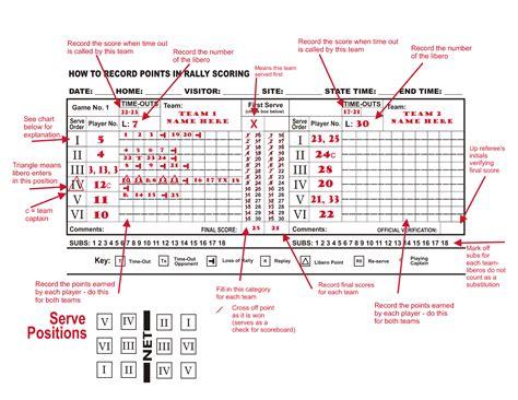 printable volleyball stats printable blank basketball score sheet