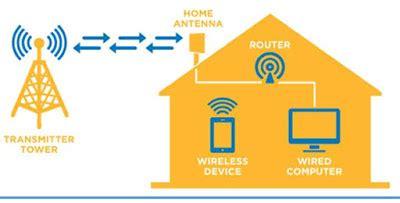 wifi casa senza telefono fisso wi fi casa senza linea telefonica idea di casa
