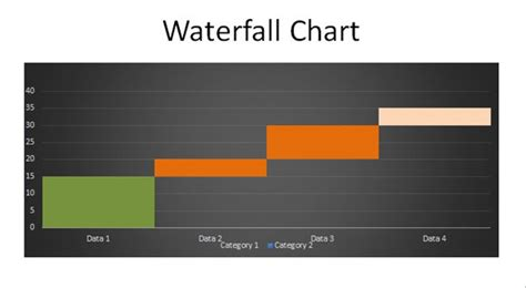 waterfall template powerpoint waterfall chart in powerpoint 2010 pdf documents