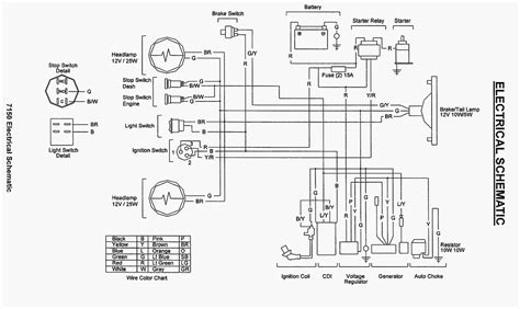 gy6 150cc wiring diagram efcaviation
