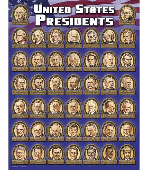 president s united states presidents chart grade 4 8 carson dellosa