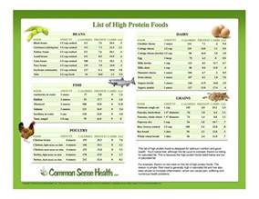 list of high protein foods healthy living