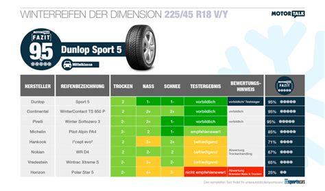 Auto Bild Sportscars Winterreifentest 2015 by Mittelklasse Reifen In 225 45 R18 Testete Die Autobild