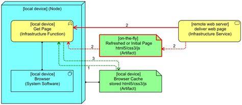 simple node js file server скачать local web server node js walkcloudfiles