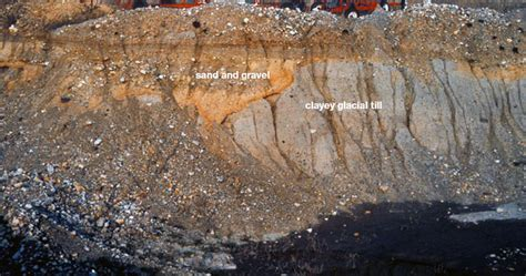 sand and gravel indiana geological water survey